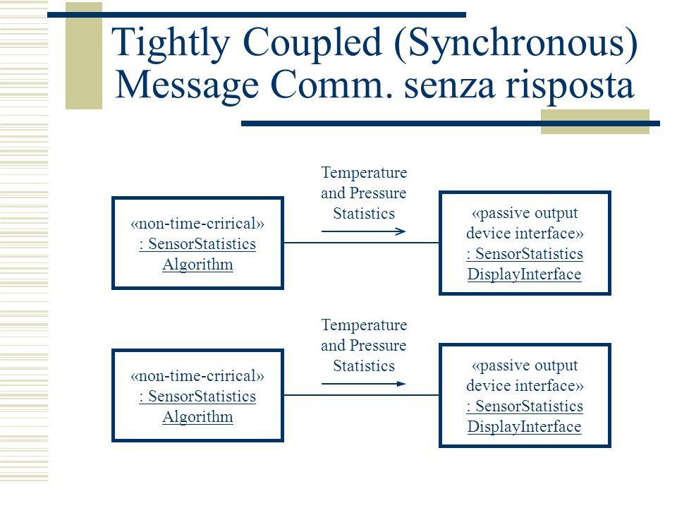 Tightly Coupled (Synchronous) Message Comm. senza risposta «non-time-crirical» : SensorStatistics Algorithm Temperature and Pressure Statistics «passi