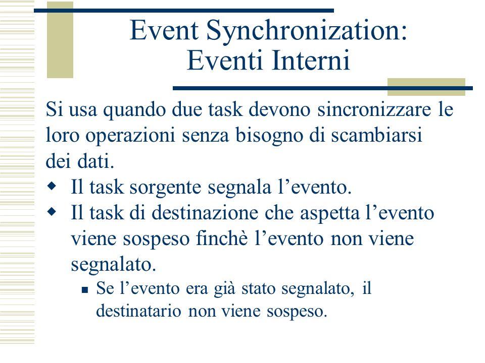Event Synchronization: Eventi Interni Si usa quando due task devono sincronizzare le loro operazioni senza bisogno di scambiarsi dei dati.
