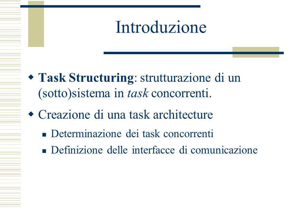 Introduzione  Task Structuring: strutturazione di un (sotto)sistema in task concorrenti.
