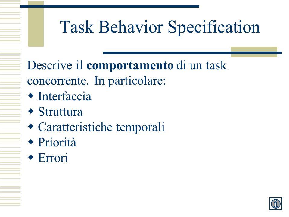 Task Behavior Specification Descrive il comportamento di un task concorrente. In particolare:  Interfaccia  Struttura  Caratteristiche temporali 