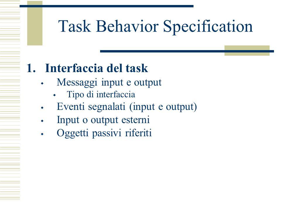 Task Behavior Specification 1.Interfaccia del task  Messaggi input e output  Tipo di interfaccia  Eventi segnalati (input e output)  Input o output esterni  Oggetti passivi riferiti