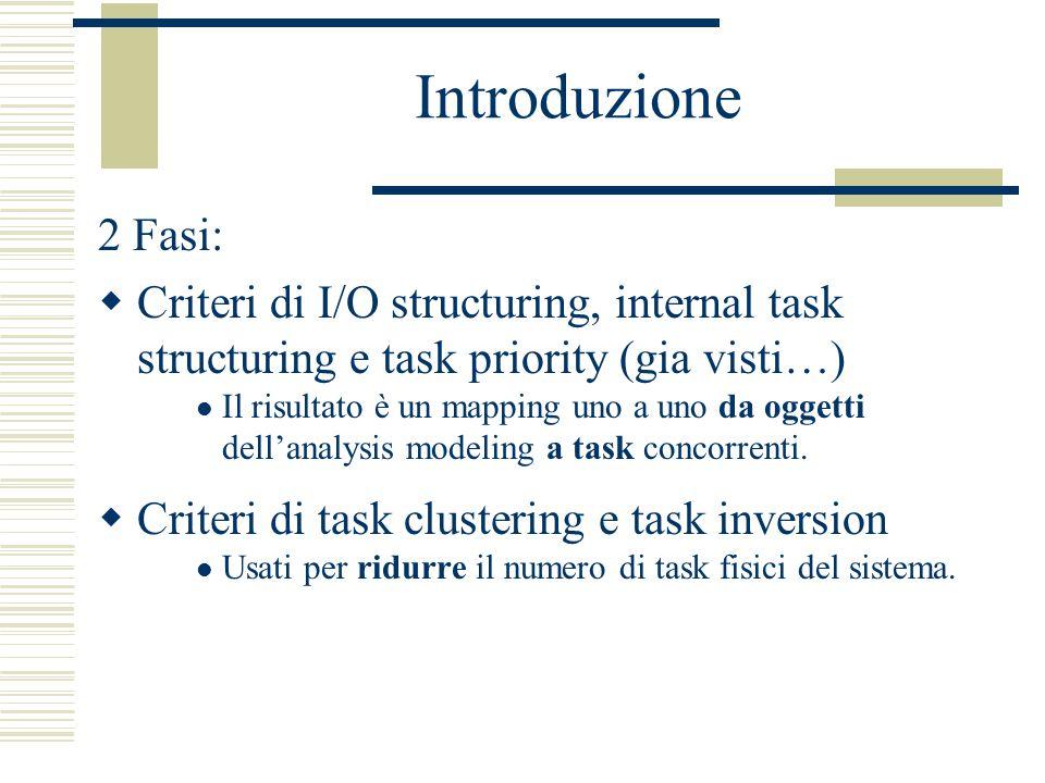 Introduzione 2 Fasi:  Criteri di I/O structuring, internal task structuring e task priority (gia visti…) Il risultato è un mapping uno a uno da oggetti dell'analysis modeling a task concorrenti.