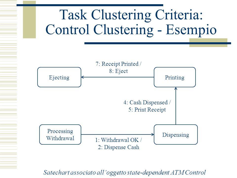 Task Clustering Criteria: Control Clustering - Esempio EjectingPrinting Dispensing Processing Withdrawal 1: Withdrawal OK / 2: Dispense Cash 7: Receip