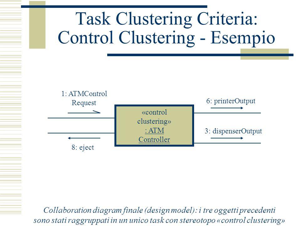 Task Clustering Criteria: Control Clustering - Esempio «control clustering» : ATM Controller 1: ATMControl Request 8: eject 3: dispenserOutput 6: printerOutput Collaboration diagram finale (design model): i tre oggetti precedenti sono stati raggruppati in un unico task con stereotopo «control clustering»