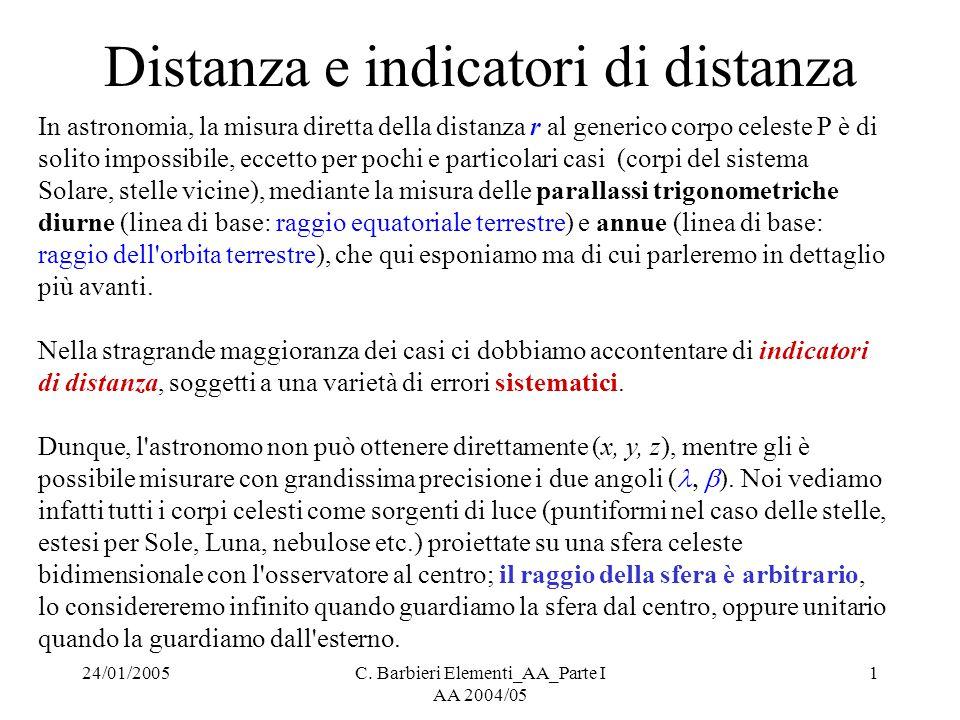 24/01/2005C. Barbieri Elementi_AA_Parte I AA 2004/05 1 Distanza e indicatori di distanza In astronomia, la misura diretta della distanza r al generico