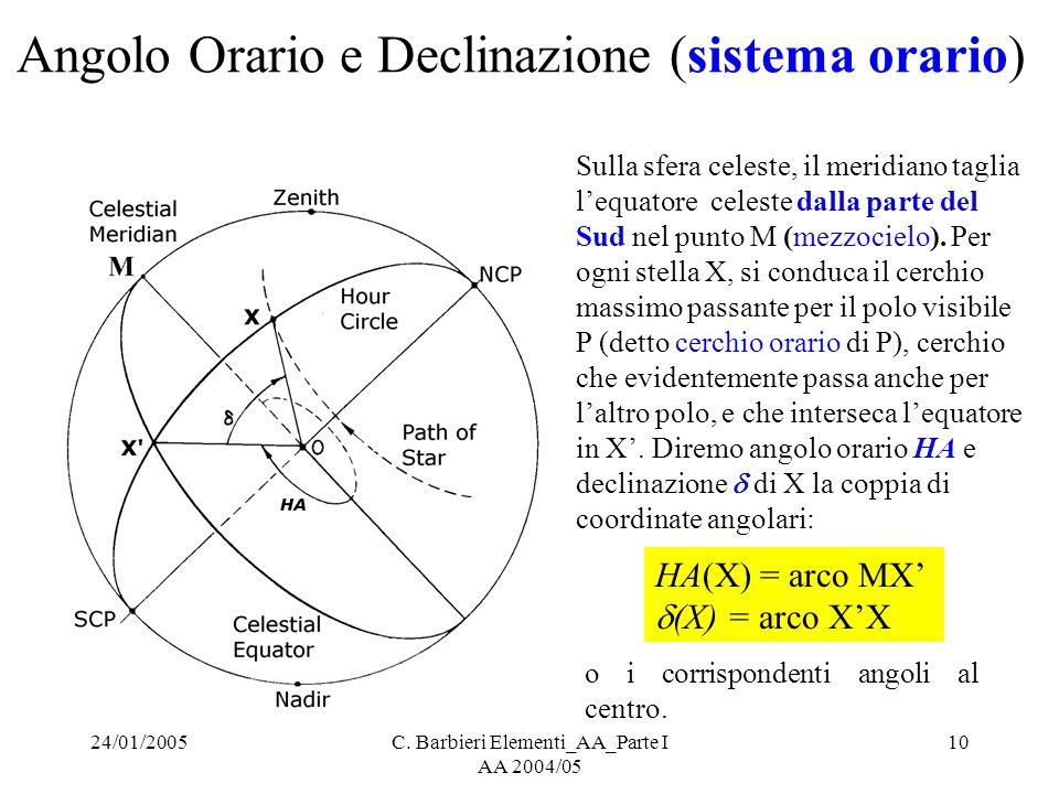 24/01/2005C. Barbieri Elementi_AA_Parte I AA 2004/05 10 Angolo Orario e Declinazione (sistema orario) HA(X) = arco MX'  (X) = arco X'X Sulla sfera ce