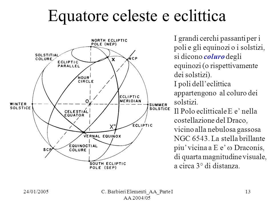24/01/2005C. Barbieri Elementi_AA_Parte I AA 2004/05 13 Equatore celeste e eclittica I grandi cerchi passanti per i poli e gli equinozi o i solstizi,