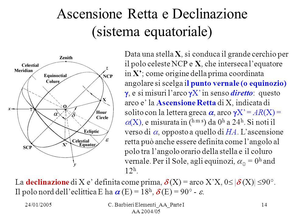 24/01/2005C. Barbieri Elementi_AA_Parte I AA 2004/05 14 Ascensione Retta e Declinazione (sistema equatoriale) Data una stella X, si conduca il grande