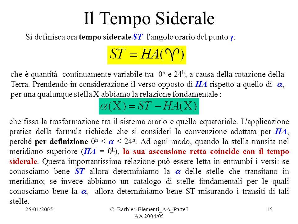 25/01/2005C. Barbieri Elementi_AA_Parte I AA 2004/05 15 Il Tempo Siderale Si definisca ora tempo siderale ST l'angolo orario del punto  : che è quant
