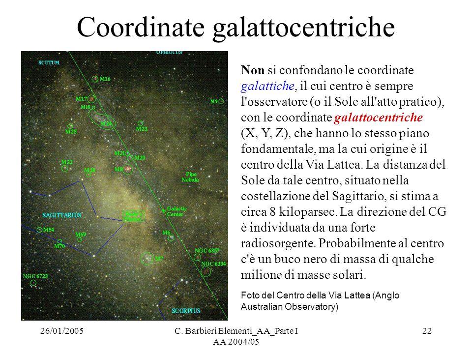 26/01/2005C. Barbieri Elementi_AA_Parte I AA 2004/05 22 Coordinate galattocentriche Non si confondano le coordinate galattiche, il cui centro è sempre