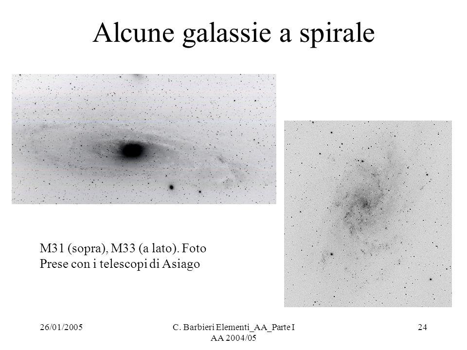 26/01/2005C. Barbieri Elementi_AA_Parte I AA 2004/05 24 Alcune galassie a spirale M31 (sopra), M33 (a lato). Foto Prese con i telescopi di Asiago