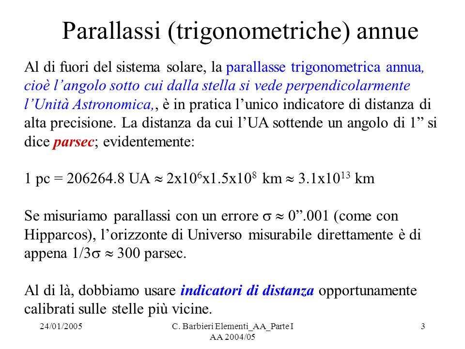 24/01/2005C. Barbieri Elementi_AA_Parte I AA 2004/05 3 Parallassi (trigonometriche) annue Al di fuori del sistema solare, la parallasse trigonometrica