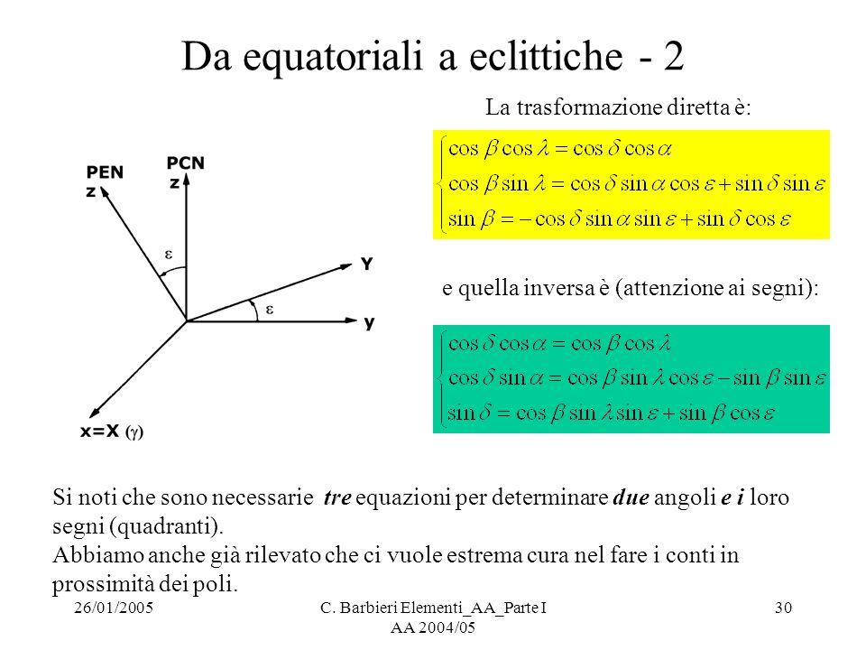 26/01/2005C. Barbieri Elementi_AA_Parte I AA 2004/05 30 Da equatoriali a eclittiche - 2 e quella inversa è (attenzione ai segni): Si noti che sono nec