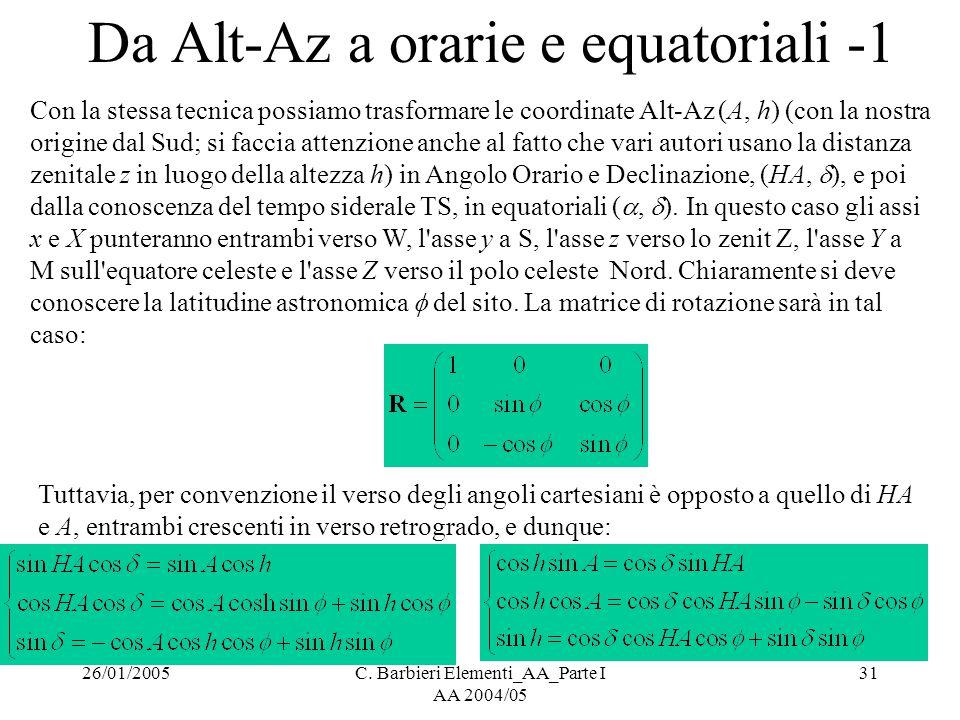 26/01/2005C. Barbieri Elementi_AA_Parte I AA 2004/05 31 Da Alt-Az a orarie e equatoriali -1 Con la stessa tecnica possiamo trasformare le coordinate A