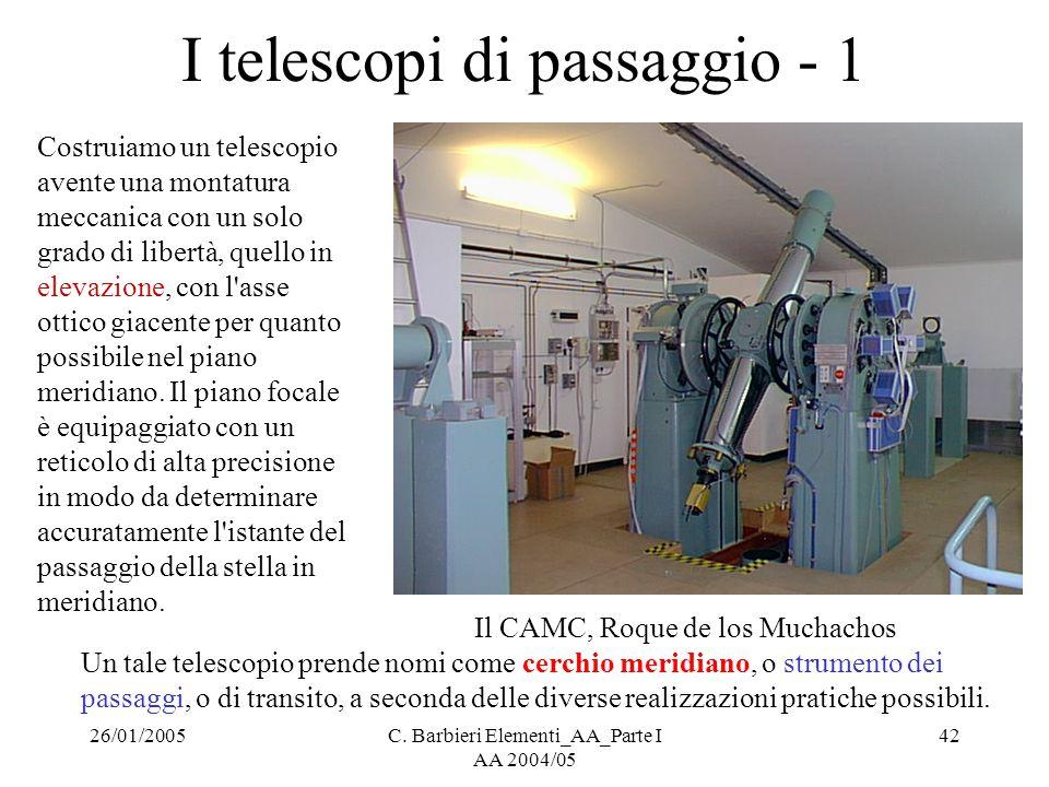 26/01/2005C. Barbieri Elementi_AA_Parte I AA 2004/05 42 I telescopi di passaggio - 1 Costruiamo un telescopio avente una montatura meccanica con un so