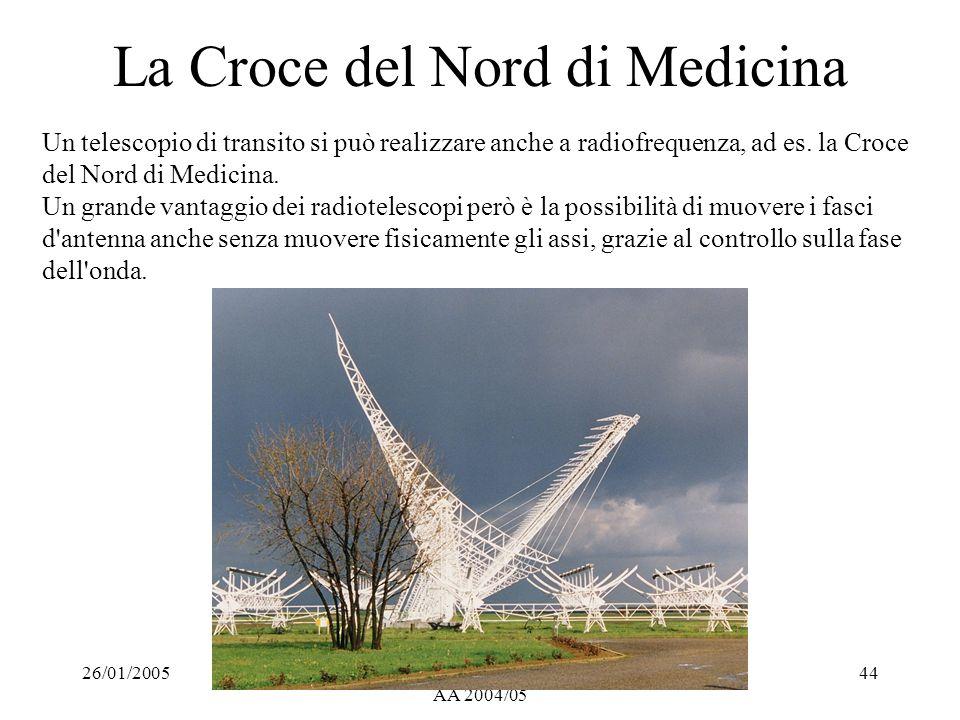 26/01/2005C. Barbieri Elementi_AA_Parte I AA 2004/05 44 La Croce del Nord di Medicina Un telescopio di transito si può realizzare anche a radiofrequen
