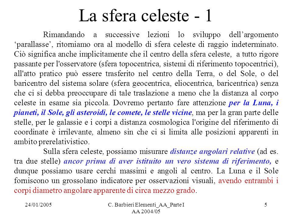 24/01/2005C. Barbieri Elementi_AA_Parte I AA 2004/05 5 La sfera celeste - 1 Rimandando a successive lezioni lo sviluppo dell'argomento 'parallasse', r