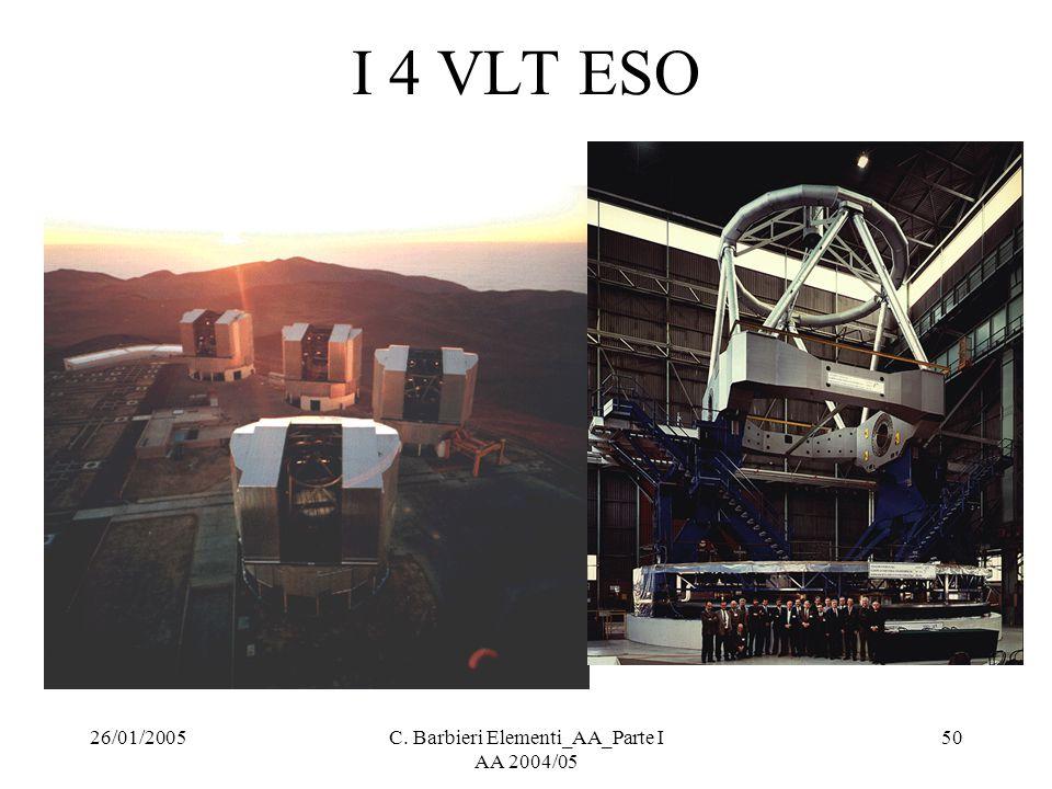26/01/2005C. Barbieri Elementi_AA_Parte I AA 2004/05 50 I 4 VLT ESO