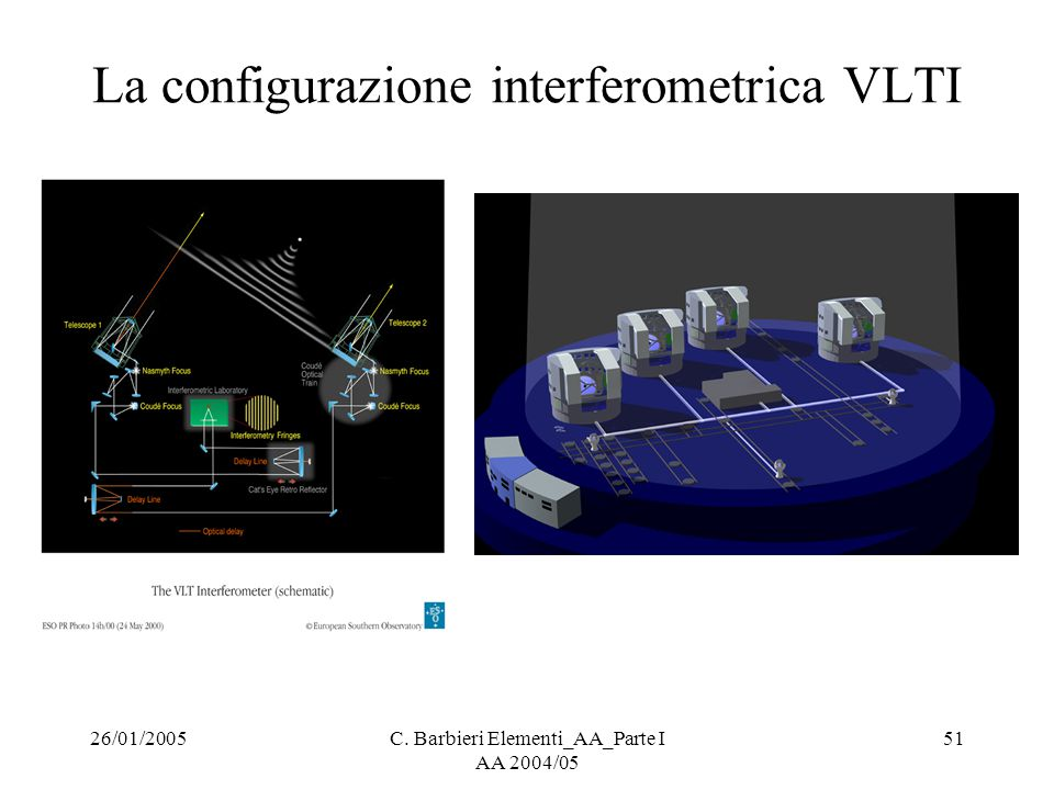 26/01/2005C. Barbieri Elementi_AA_Parte I AA 2004/05 51 La configurazione interferometrica VLTI