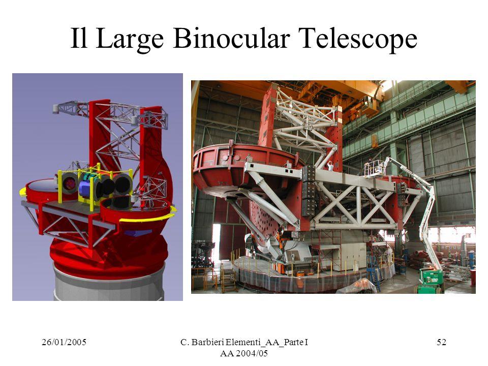26/01/2005C. Barbieri Elementi_AA_Parte I AA 2004/05 52 Il Large Binocular Telescope