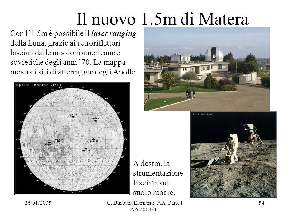 26/01/2005C. Barbieri Elementi_AA_Parte I AA 2004/05 54 Il nuovo 1.5m di Matera Con l'1.5m è possibile il laser ranging della Luna, grazie ai retrorif