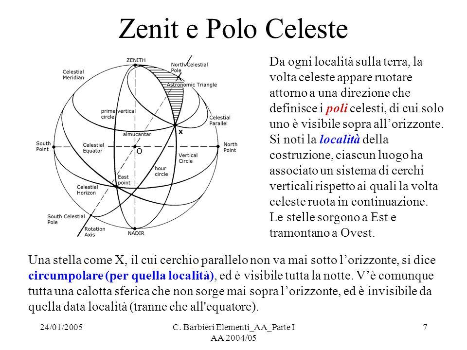 24/01/2005C. Barbieri Elementi_AA_Parte I AA 2004/05 7 Zenit e Polo Celeste Da ogni località sulla terra, la volta celeste appare ruotare attorno a un