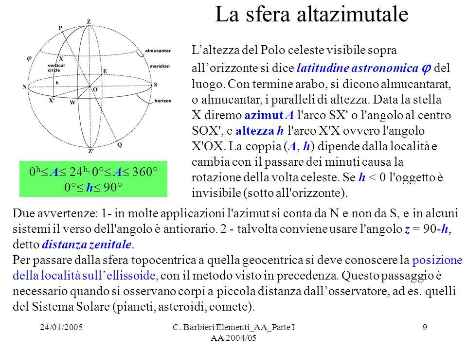24/01/2005C. Barbieri Elementi_AA_Parte I AA 2004/05 9 La sfera altazimutale Due avvertenze: 1- in molte applicazioni l'azimut si conta da N e non da