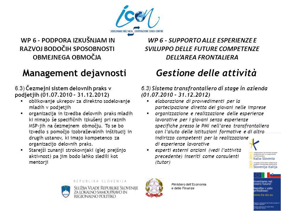 Management dejavnosti 6.3) Čezmejni sistem delovnih praks v podjetjih (01.07.2010 – 31.12.2012)  oblikovanje ukrepov za direktno sodelovanje mladih v podjetjih  organizacija in izvedba delovnih praks mladih ki nimajo še specifičnih izkušenj pri raznih MSP-jih na čezmejnem območju.