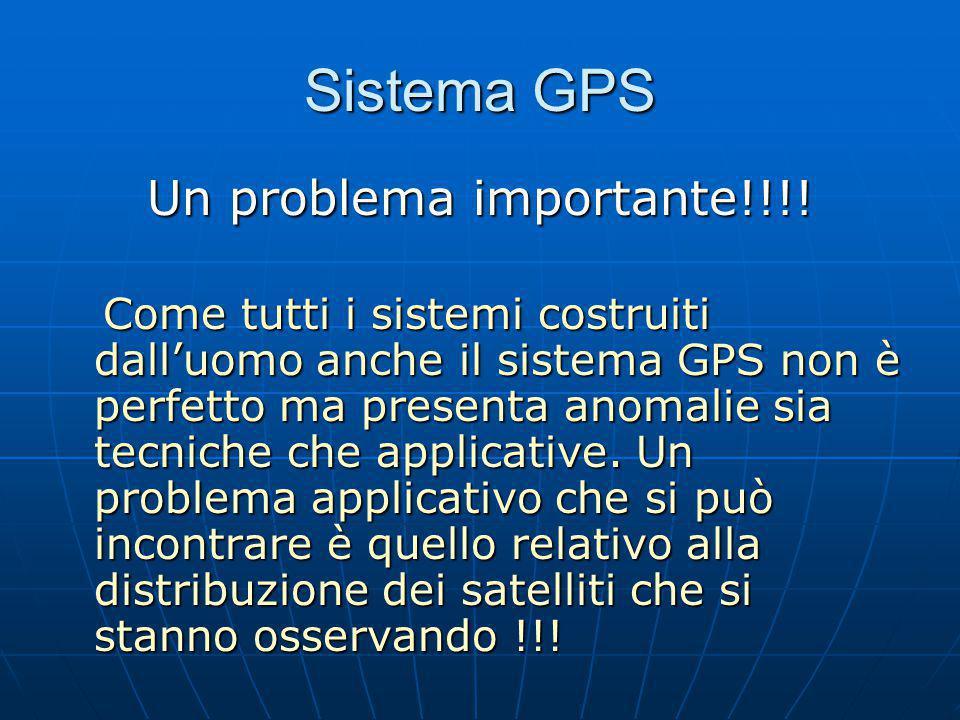 Sistema GPS Un problema importante!!!! Come tutti i sistemi costruiti dall'uomo anche il sistema GPS non è perfetto ma presenta anomalie sia tecniche