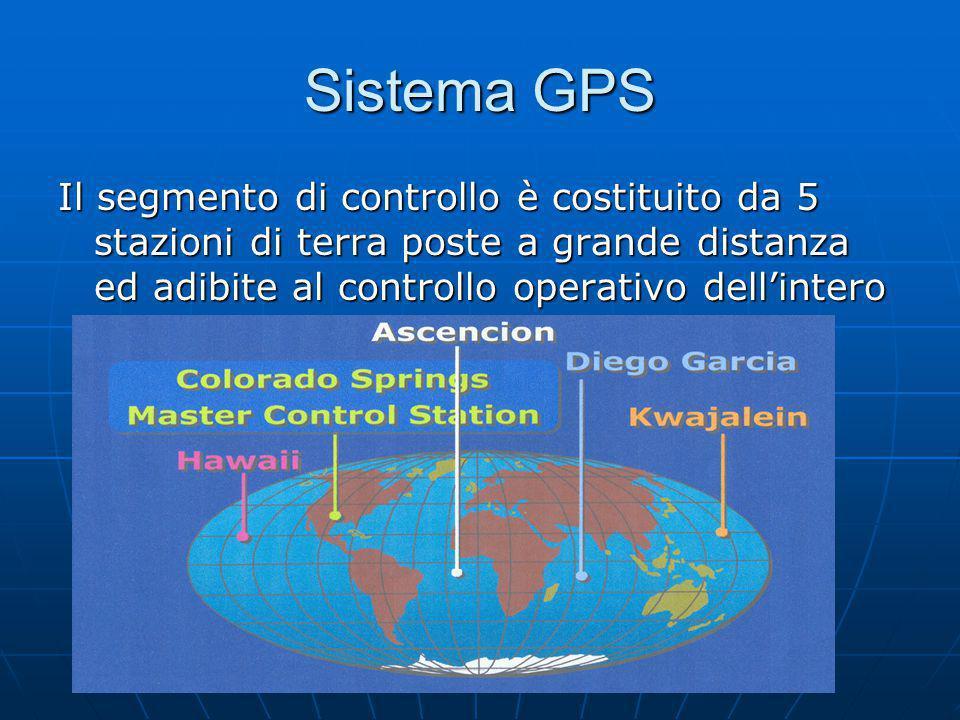 Sistema GPS Il segmento di controllo è costituito da 5 stazioni di terra poste a grande distanza ed adibite al controllo operativo dell'intero sistema