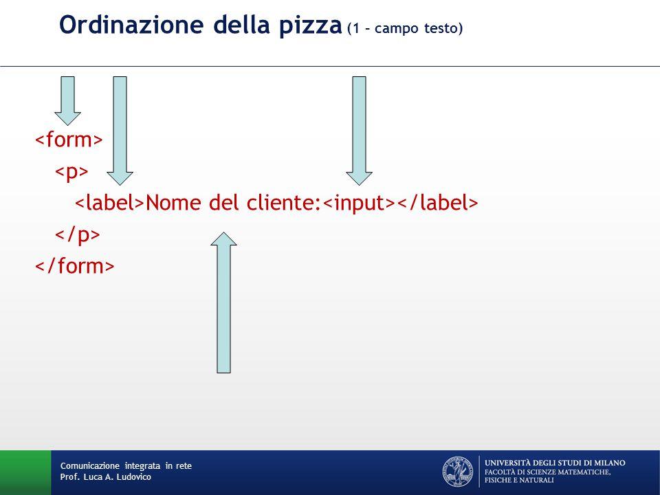 Comunicazione integrata in rete Prof. Luca A. Ludovico Ordinazione della pizza (1 – campo testo) Nome del cliente: