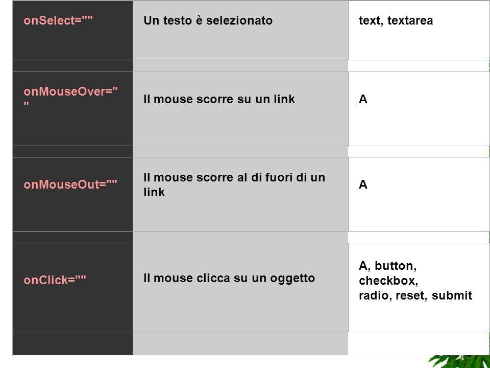 onSelect= Un testo è selezionatotext, textarea onMouseOver= Il mouse scorre su un linkA onMouseOut= Il mouse scorre al di fuori di un link A onClick= Il mouse clicca su un oggetto A, button, checkbox, radio, reset, submit