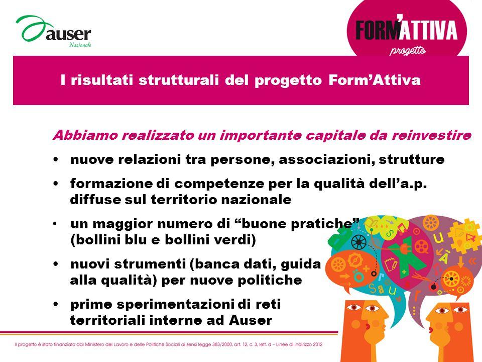 11 I risultati strutturali del progetto Form'Attiva Abbiamo realizzato un importante capitale da reinvestire nuove relazioni tra persone, associazioni, strutture formazione di competenze per la qualità dell'a.p.
