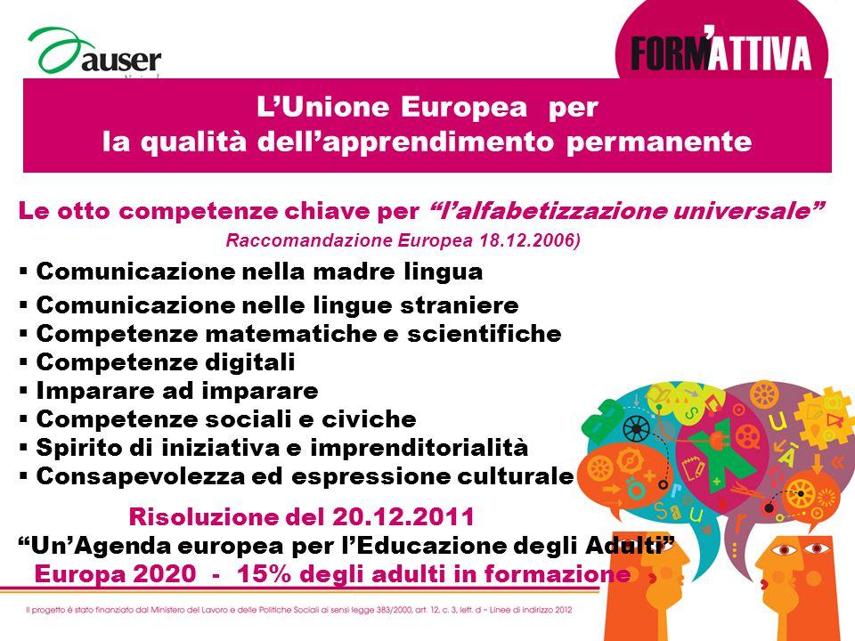 5 L'Unione Europea per la qualità dell'apprendimento permanente Le otto competenze chiave per l'alfabetizzazione universale Raccomandazione Europea 18.12.2006)  Comunicazione nella madre lingua  Comunicazione nelle lingue straniere  Competenze matematiche e scientifiche  Competenze digitali  Imparare ad imparare  Competenze sociali e civiche  Spirito di iniziativa e imprenditorialità  Consapevolezza ed espressione culturale Risoluzione del 20.12.2011 Un'Agenda europea per l'Educazione degli Adulti Europa 2020 - 15% degli adulti in formazione