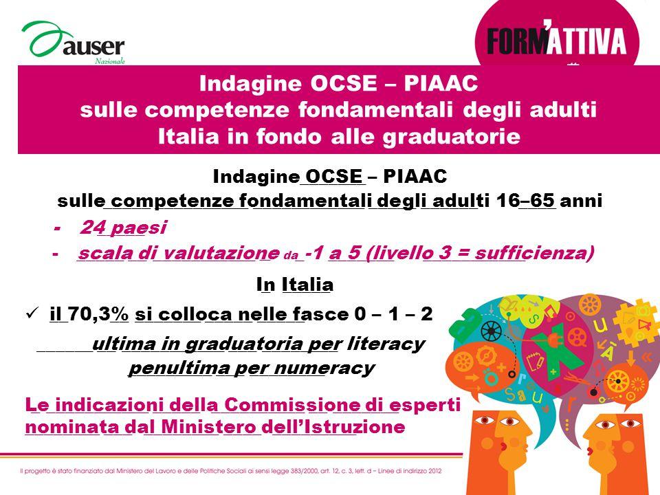6 Indagine OCSE – PIAAC sulle competenze fondamentali degli adulti Italia in fondo alle graduatorie _______ _____ __________ ____________ _____ ______ ____ _____ -_____ __ ___________ __ _ _______ ___________ _ _____ __ __ _______ _____ _____ ______ __ ___________ ___ ________ _________ ___ ________ _ ___________ _____ __________ __ _______ ________ ___ ________ ____ _________ Indagine OCSE – PIAAC sulle competenze fondamentali degli adulti 16–65 anni - 24 paesi -scala di valutazione da -1 a 5 (livello 3 = sufficienza) In Italia il 70,3% si colloca nelle fasce 0 – 1 – 2 ultima in graduatoria per literacy penultima per numeracy Le indicazioni della Commissione di esperti nominata dal Ministero dell'Istruzione