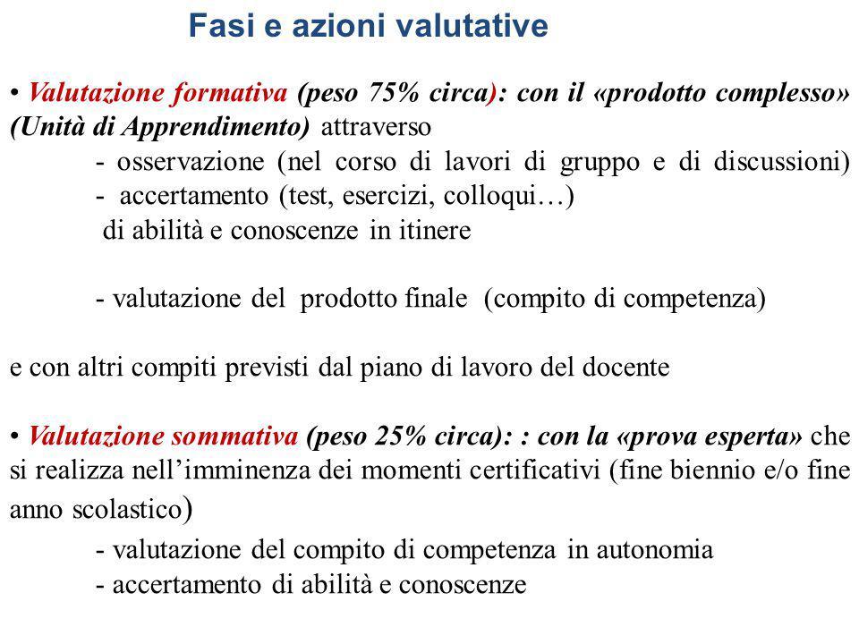 Valutazione formativa (peso 75% circa): con il «prodotto complesso» (Unità di Apprendimento) attraverso - osservazione (nel corso di lavori di gruppo