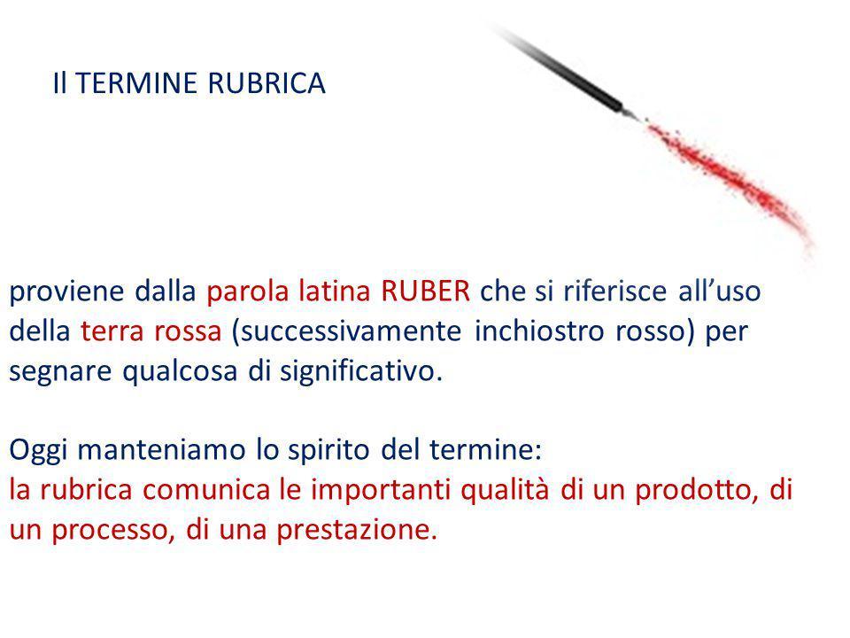 proviene dalla parola latina RUBER che si riferisce all'uso della terra rossa (successivamente inchiostro rosso) per segnare qualcosa di significativo