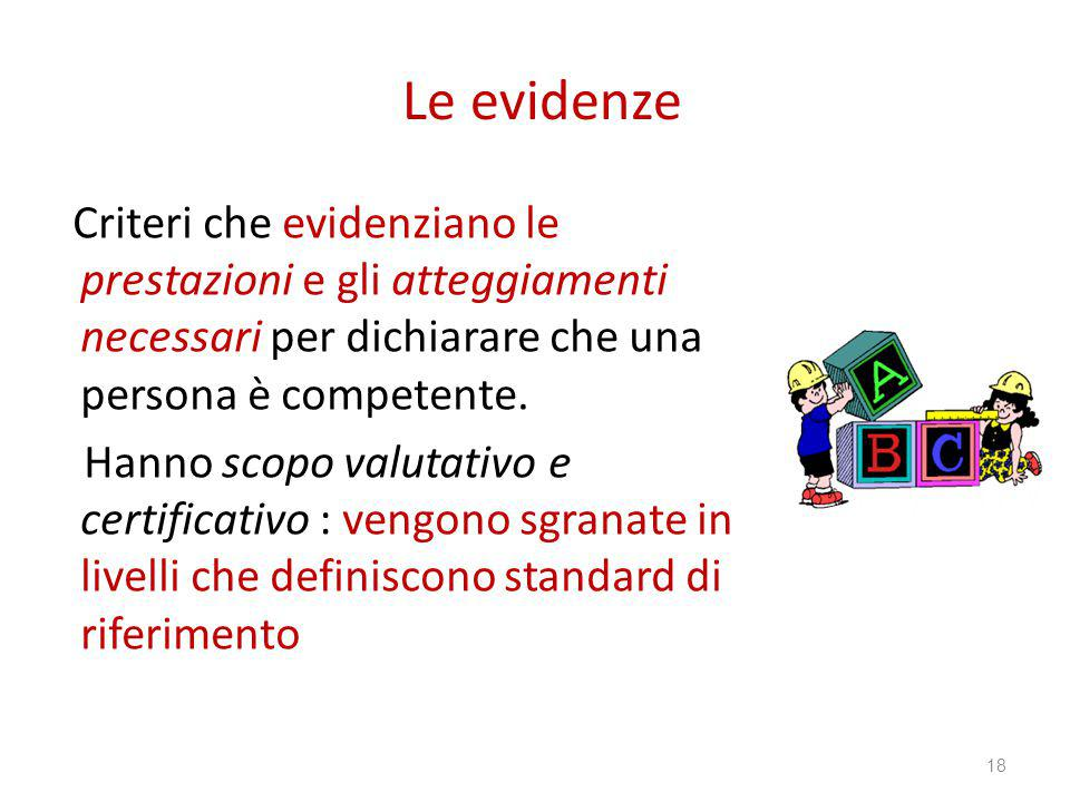 Le evidenze Criteri che evidenziano le prestazioni e gli atteggiamenti necessari per dichiarare che una persona è competente. Hanno scopo valutativo e
