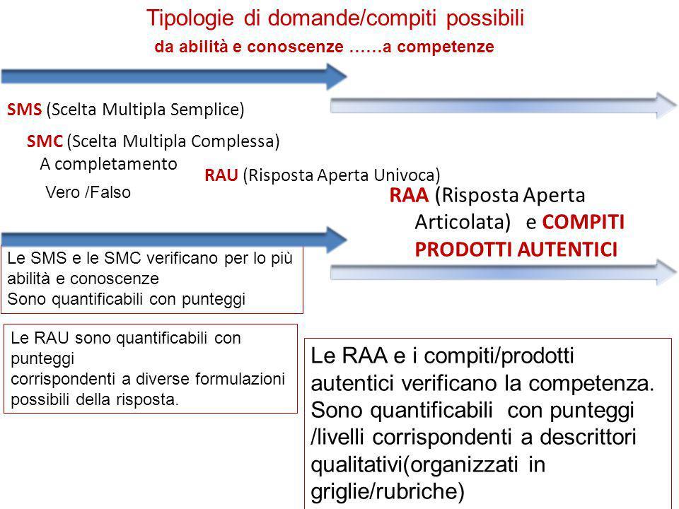 RAU (Risposta Aperta Univoca) RAA (Risposta Aperta Articolata) e COMPITI PRODOTTI AUTENTICI SMS (Scelta Multipla Semplice) SMC (Scelta Multipla Comple