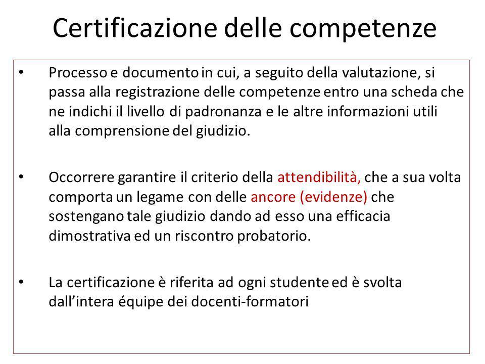 Certificazione delle competenze Processo e documento in cui, a seguito della valutazione, si passa alla registrazione delle competenze entro una sched
