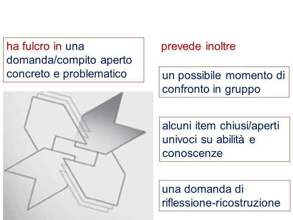 I livelli di una rubrica/griglia descrivono la competenza che c'è e possibilmente il come Esempio autorevole in tal senso è il QCER (Quadro Europeo di Riferimento per le lingue): «se i livelli descritti di competenza devono servire come obiettivi di apprendimento è preferibile che la formulazione sia posta in termini positivi» (QCER, La Nuova Italia OXford, p.241-242)