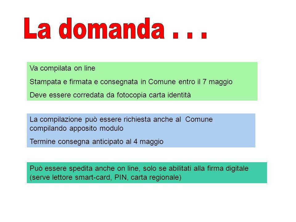 www.scuola.dote.regione.lombardia.it Accedere al sito :