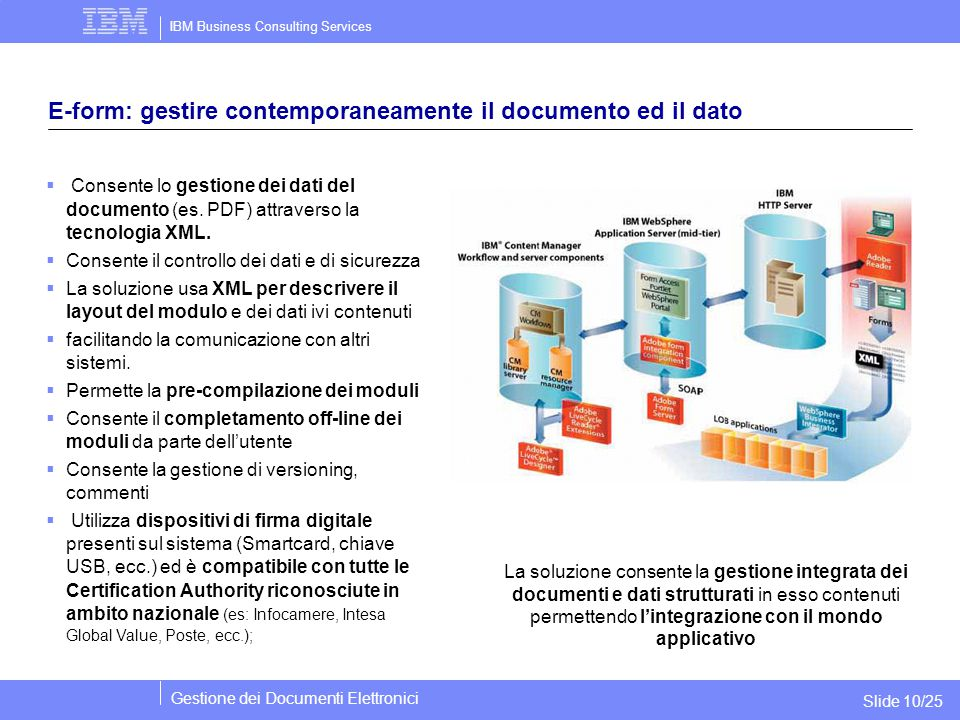 IBM Business Consulting Services Gestione dei Documenti Elettronici Slide 10/25 E-form: gestire contemporaneamente il documento ed il dato  Consente lo gestione dei dati del documento (es.