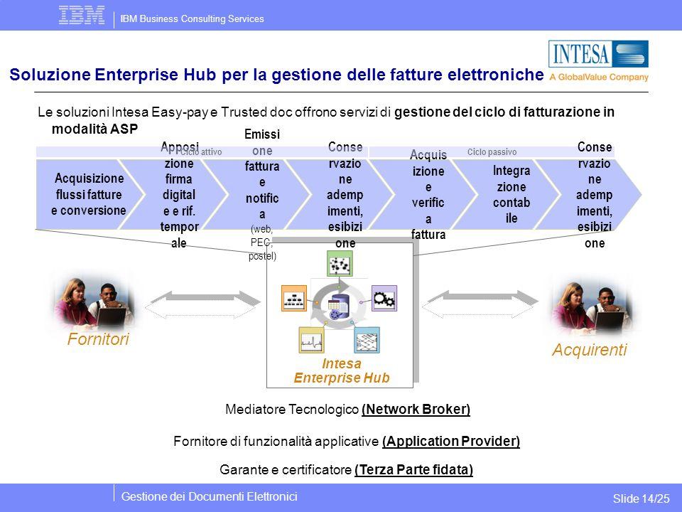 IBM Business Consulting Services Gestione dei Documenti Elettronici Slide 14/25 Acquisizione flussi fatture e conversione Apposi zione firma digital e