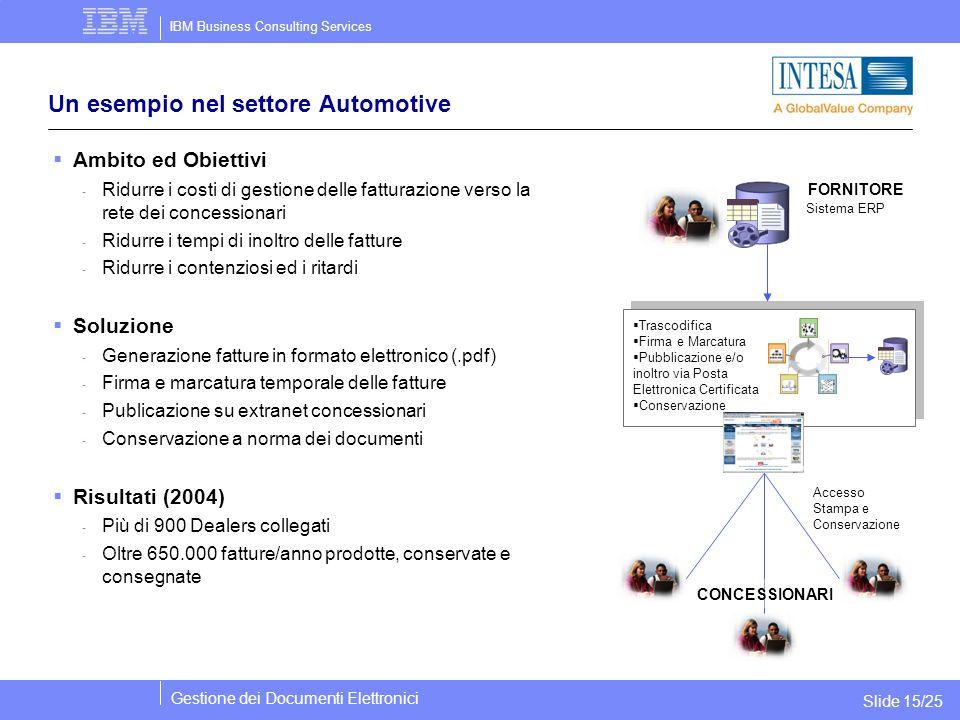 IBM Business Consulting Services Gestione dei Documenti Elettronici Slide 15/25 Un esempio nel settore Automotive  Ambito ed Obiettivi - Ridurre i co