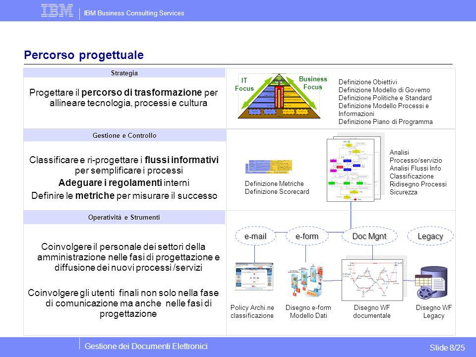 IBM Business Consulting Services Gestione dei Documenti Elettronici Slide 8/25 Percorso progettuale Analisi Processo/servizio Analisi Flussi Info Clas