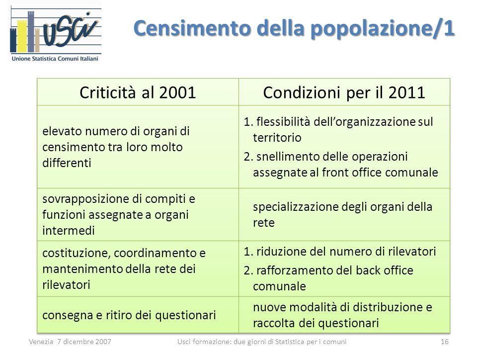 Censimento della popolazione/1 Venezia 7 dicembre 200716 Usci formazione: due giorni di Statistica per i comuni