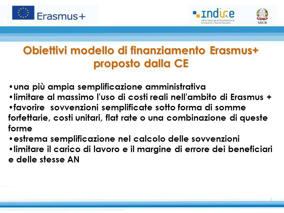 1 Obiettivi modello di finanziamento Erasmus+ proposto dalla CE una più ampia semplificazione amministrativa limitare al massimo l'uso di costi reali