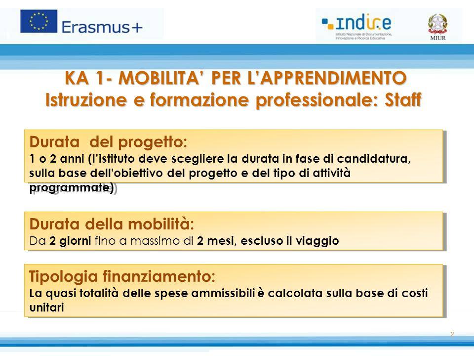2 KA 1- MOBILITA' PER L'APPRENDIMENTO Istruzione e formazione professionale: Staff Durata della mobilità: Da 2 giorni fino a massimo di 2 mesi, esclus