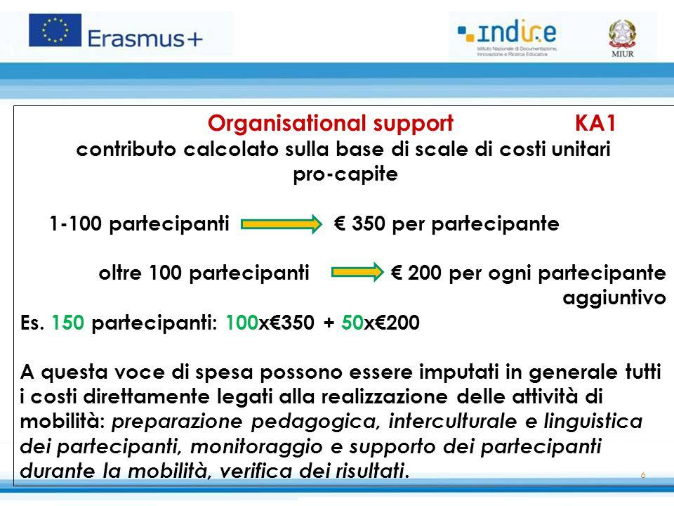 6 Organisational support KA1 contributo calcolato sulla base di scale di costi unitari pro-capite 1-100 partecipanti € 350 per partecipante oltre 100